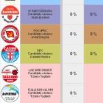 elezioni-amministrative-ferrara-sindaco-1