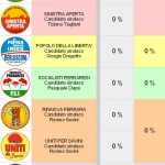elezioni-amministrative-ferrara-sindaco-2