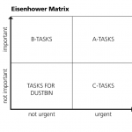eisenhower-matrix_600