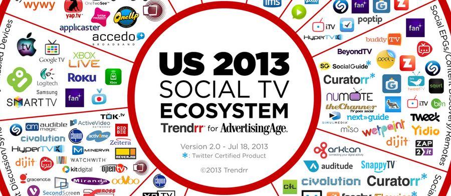 ecosistema social tv evidenza