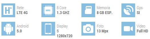 2015-06-08 10_55_13-Sony Xperia M4 Aqua - Scheda Tecnica - HDblog.it
